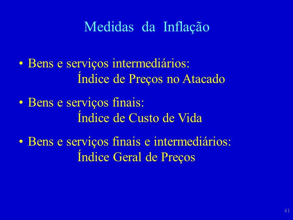 Medidas da Inflação Bens e serviços intermediários: Índice de Preços no Atacado. Bens e serviços finais: Índice de Custo de Vida.