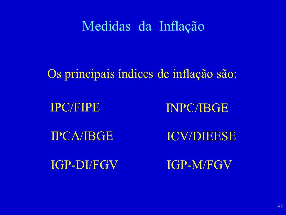 Os principais índices de inflação são: