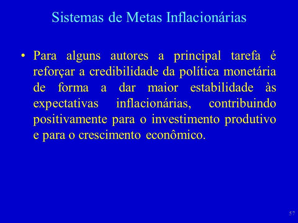 Sistemas de Metas Inflacionárias