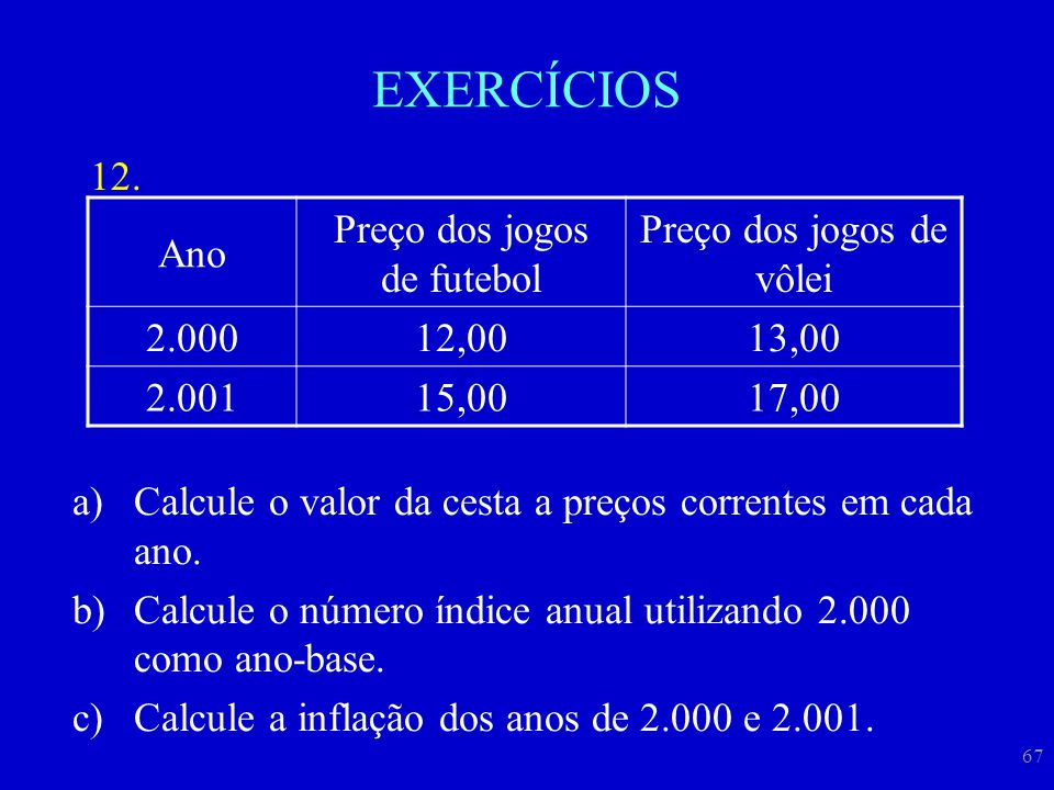 EXERCÍCIOS Ano Preço dos jogos de futebol Preço dos jogos de vôlei