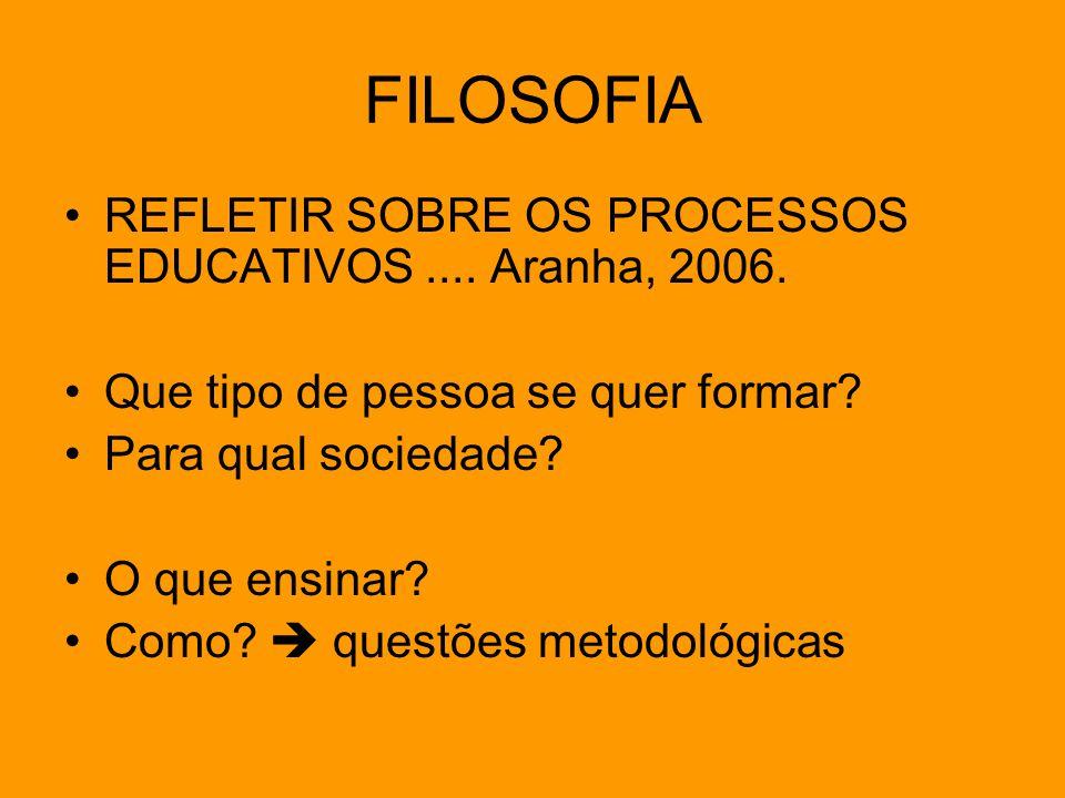 FILOSOFIA REFLETIR SOBRE OS PROCESSOS EDUCATIVOS .... Aranha, 2006.