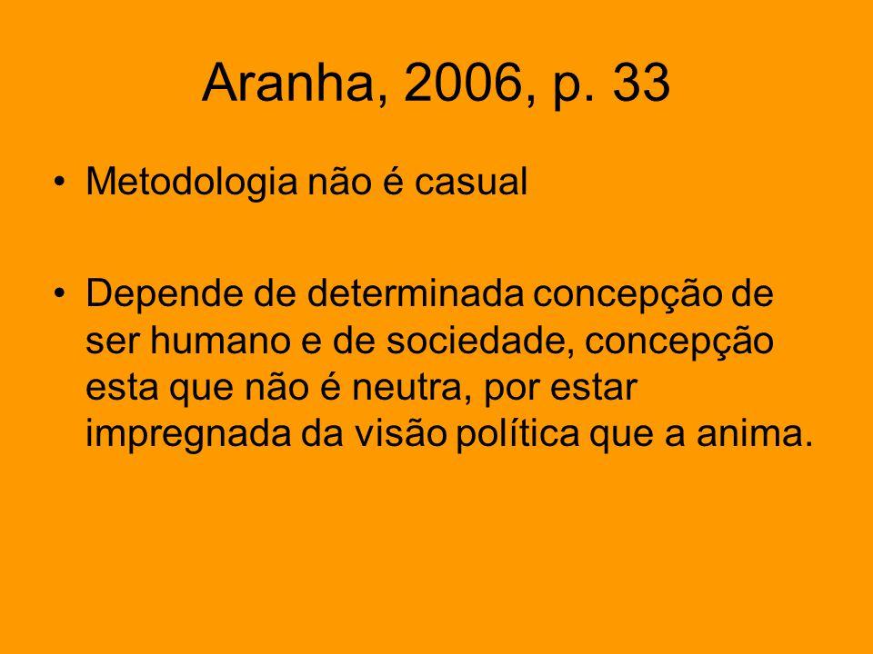 Aranha, 2006, p. 33 Metodologia não é casual