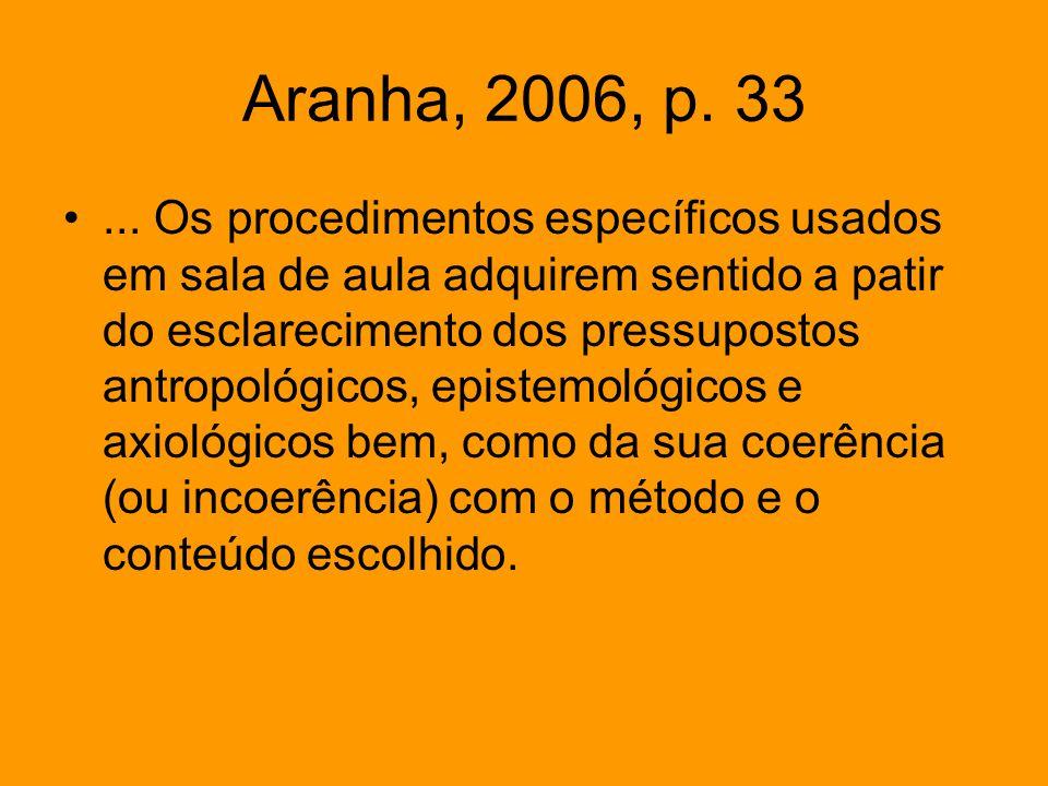 Aranha, 2006, p. 33