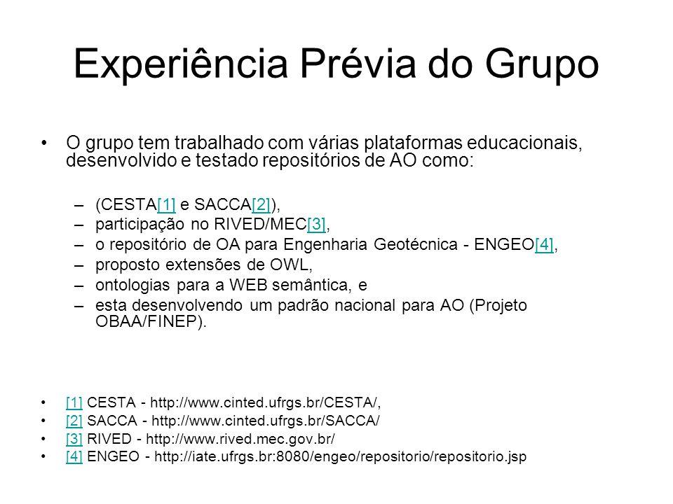 Experiência Prévia do Grupo