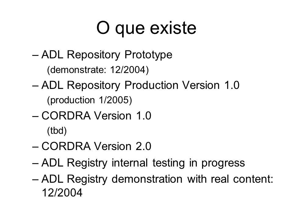 O que existe ADL Repository Prototype