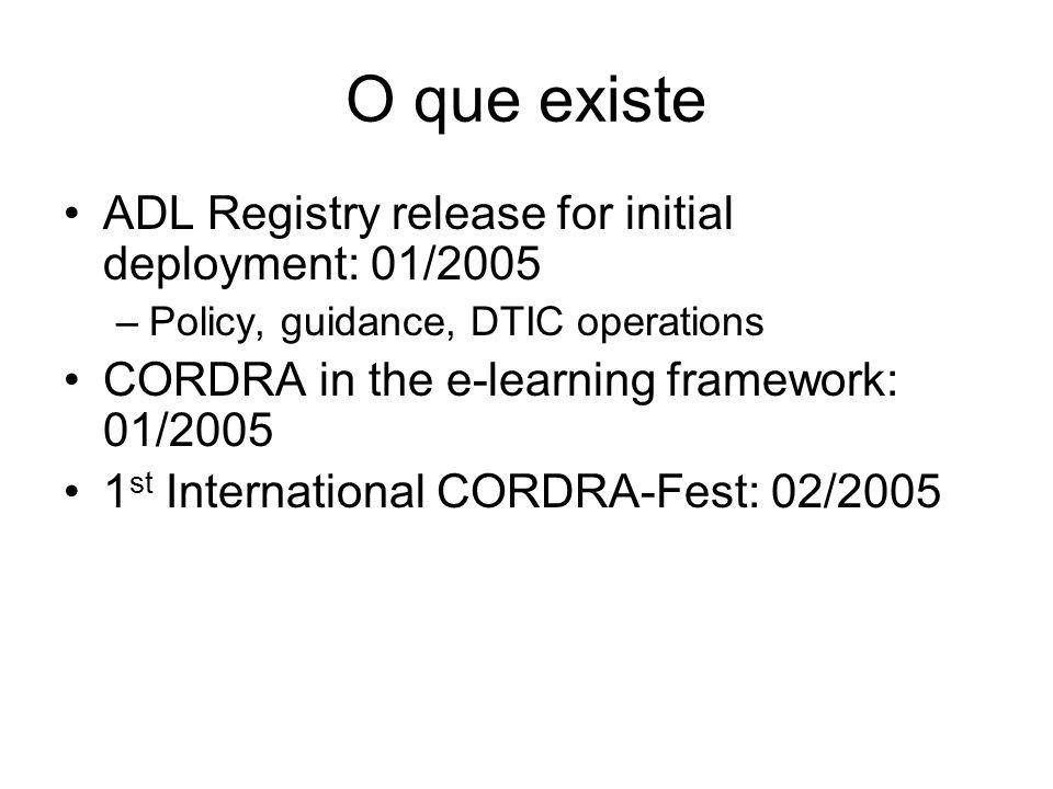 O que existe ADL Registry release for initial deployment: 01/2005