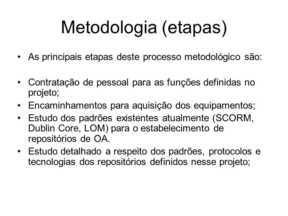 Metodologia (etapas) As principais etapas deste processo metodológico são: Contratação de pessoal para as funções definidas no projeto;