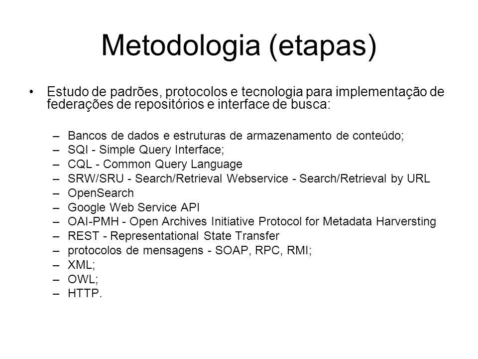 Metodologia (etapas) Estudo de padrões, protocolos e tecnologia para implementação de federações de repositórios e interface de busca: