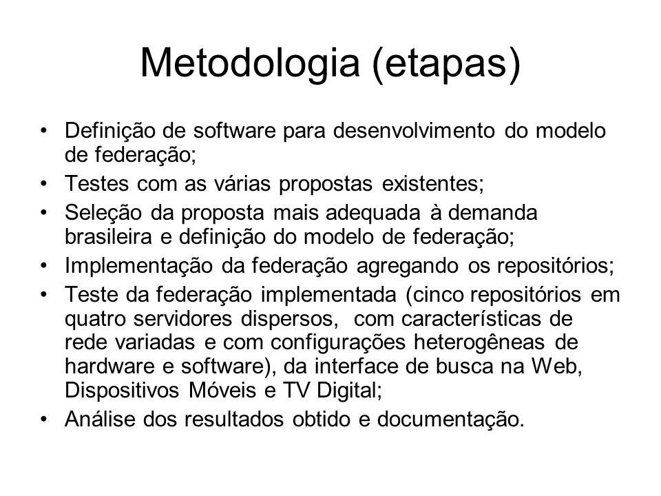 Metodologia (etapas) Definição de software para desenvolvimento do modelo de federação; Testes com as várias propostas existentes;