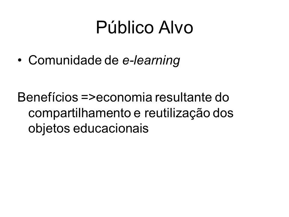 Público Alvo Comunidade de e-learning