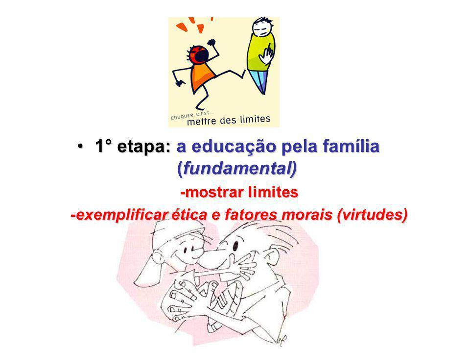 1° etapa: a educação pela família (fundamental)