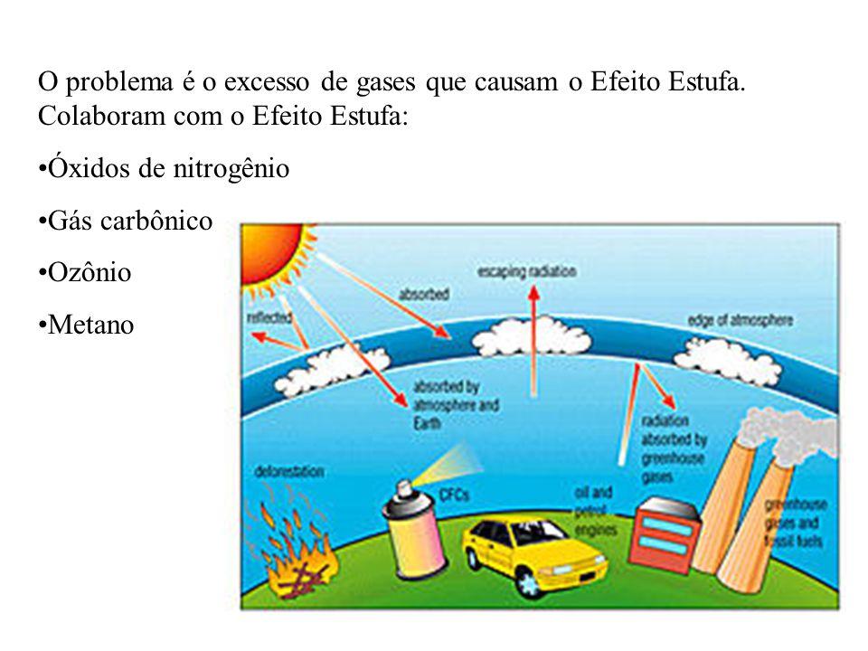 O problema é o excesso de gases que causam o Efeito Estufa