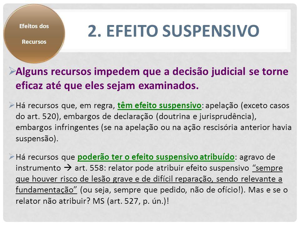 Efeitos dos Recursos. 2. Efeito Suspensivo. Alguns recursos impedem que a decisão judicial se torne eficaz até que eles sejam examinados.