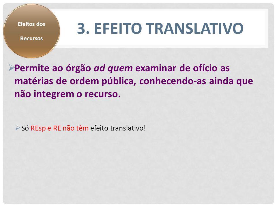 Efeitos dos Recursos. 3. Efeito Translativo.
