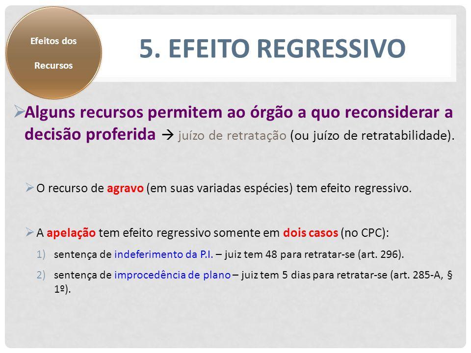 Efeitos dos Recursos. 5. Efeito Regressivo.