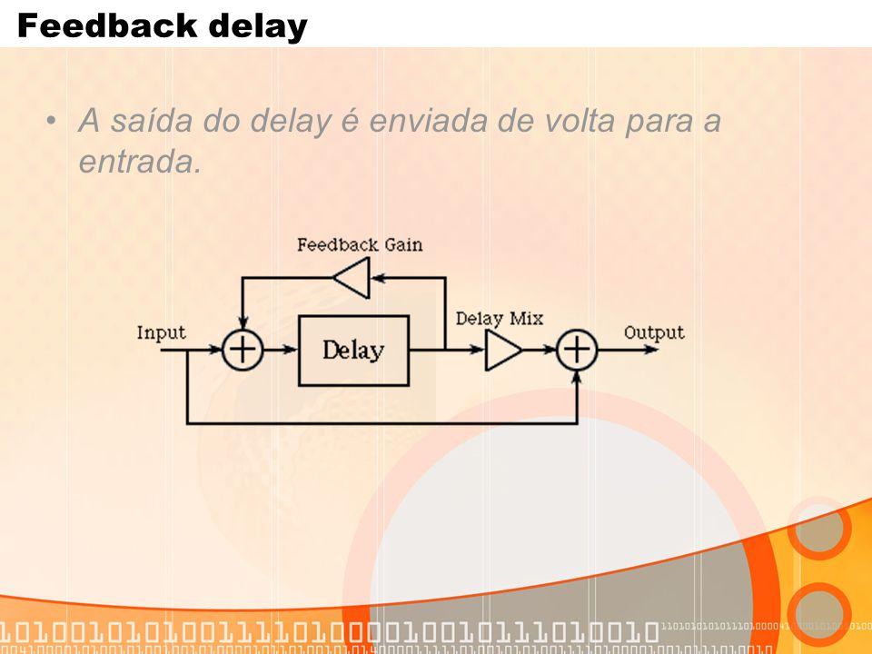 A saída do delay é enviada de volta para a entrada.