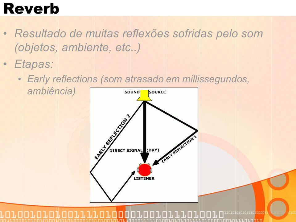 Reverb Resultado de muitas reflexões sofridas pelo som (objetos, ambiente, etc..) Etapas:
