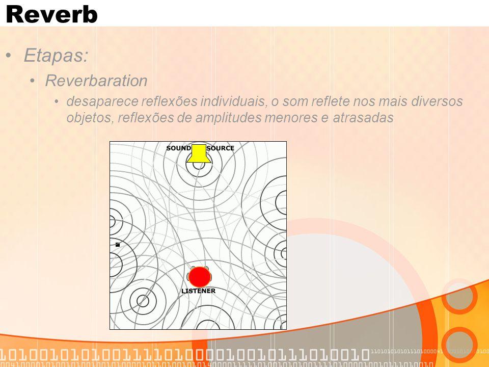 Reverb Etapas: Reverbaration
