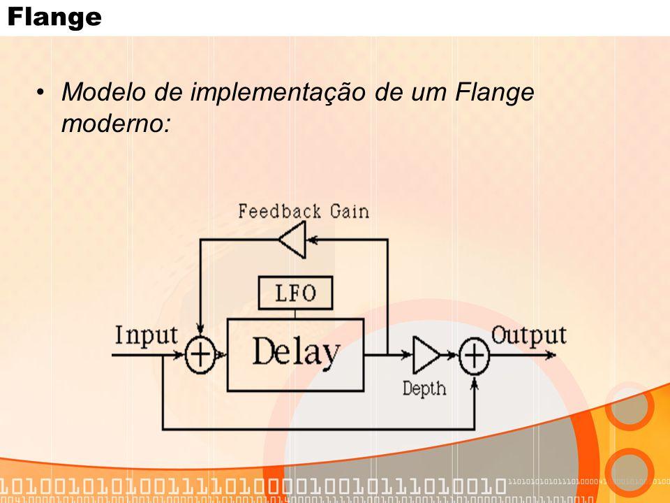 Modelo de implementação de um Flange moderno: