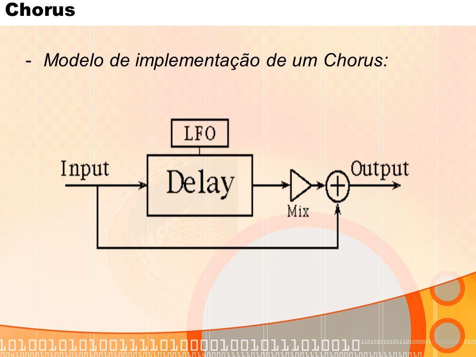 Chorus Modelo de implementação de um Chorus:
