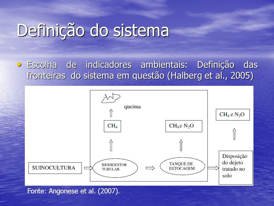 Definição do sistema Escolha de indicadores ambientais: Definição das fronteiras do sistema em questão (Halberg et al., 2005)
