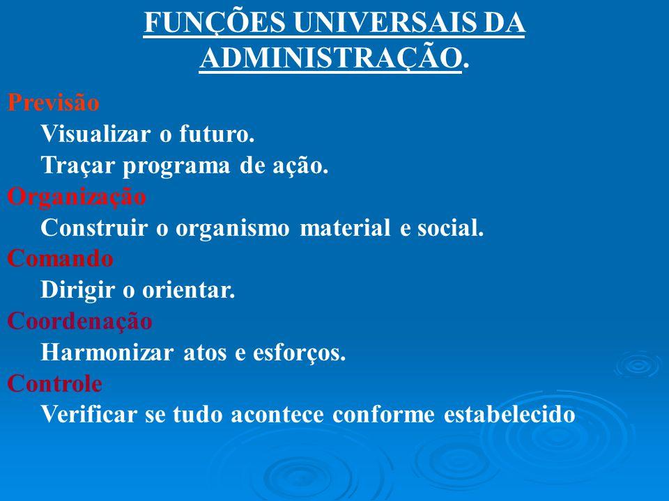 FUNÇÕES UNIVERSAIS DA ADMINISTRAÇÃO.