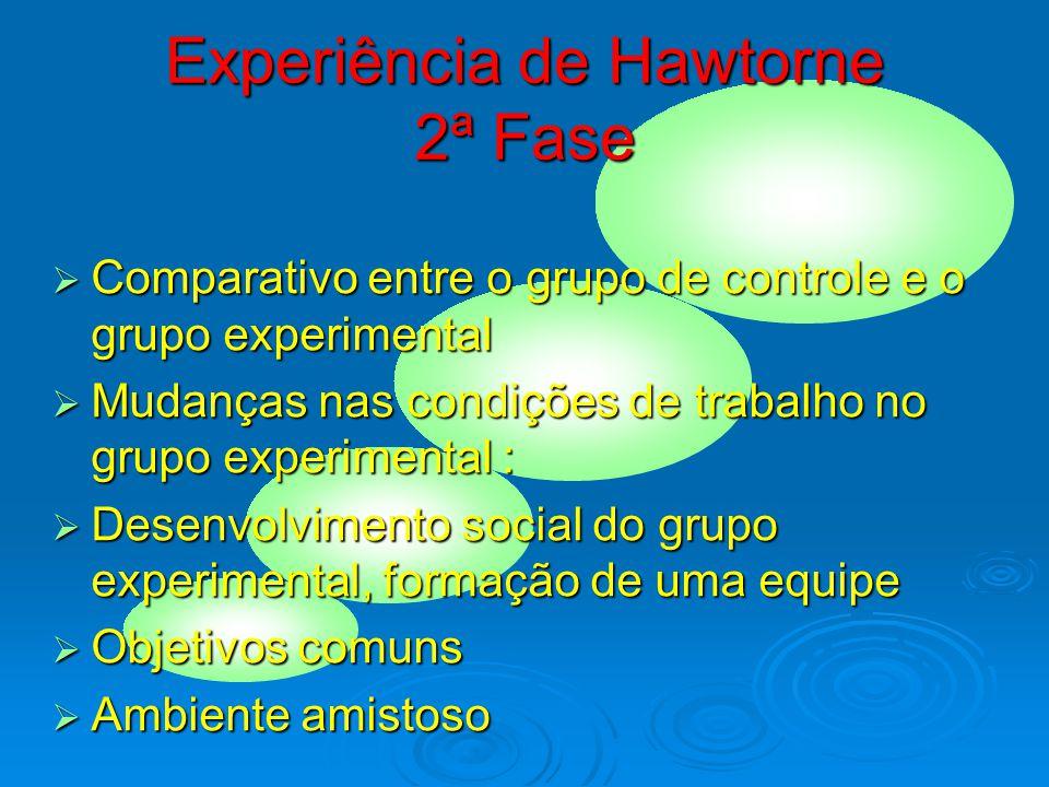 Experiência de Hawtorne 2ª Fase