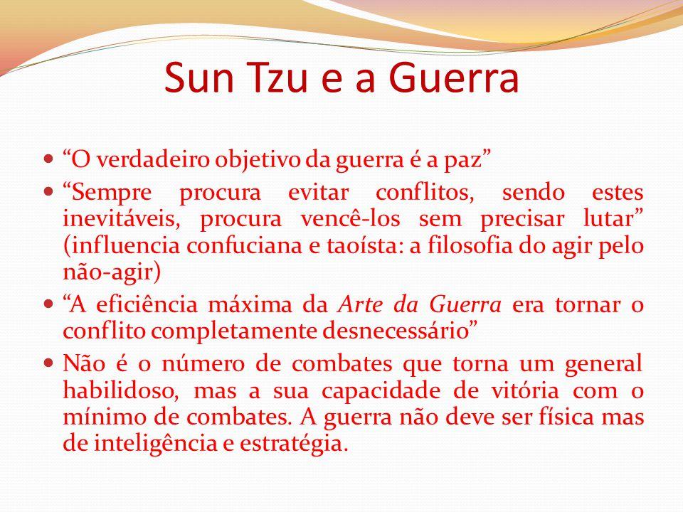 Sun Tzu e a Guerra O verdadeiro objetivo da guerra é a paz