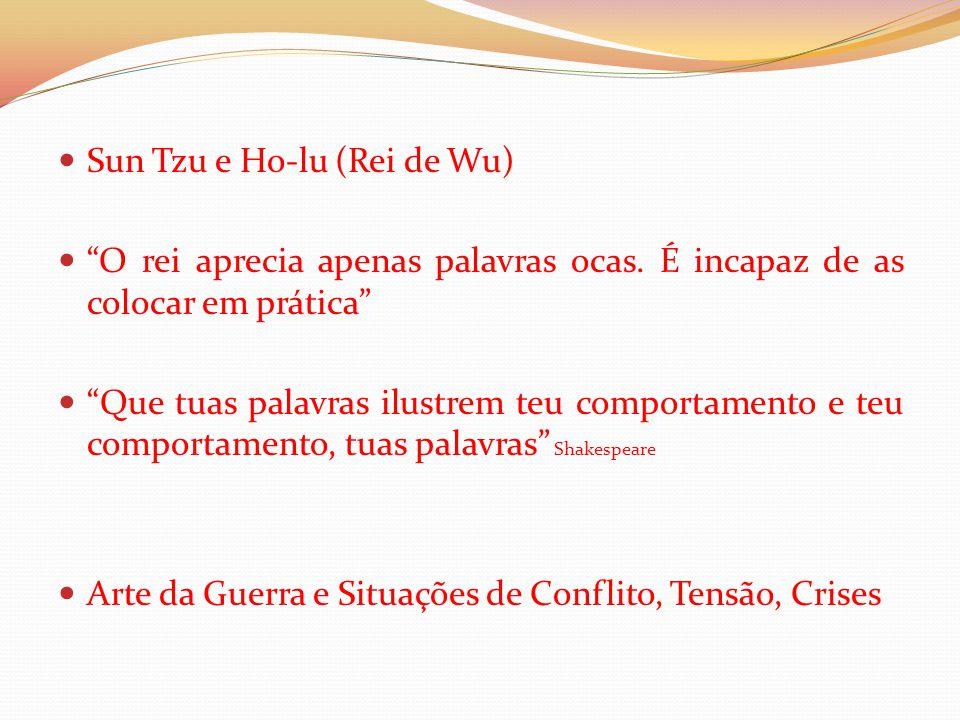 Sun Tzu e Ho-lu (Rei de Wu)
