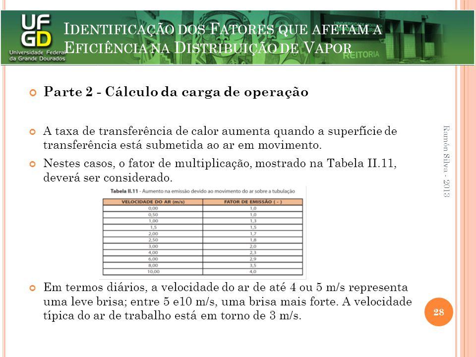 Parte 2 - Cálculo da carga de operação