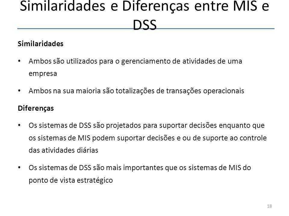 Similaridades e Diferenças entre MIS e DSS