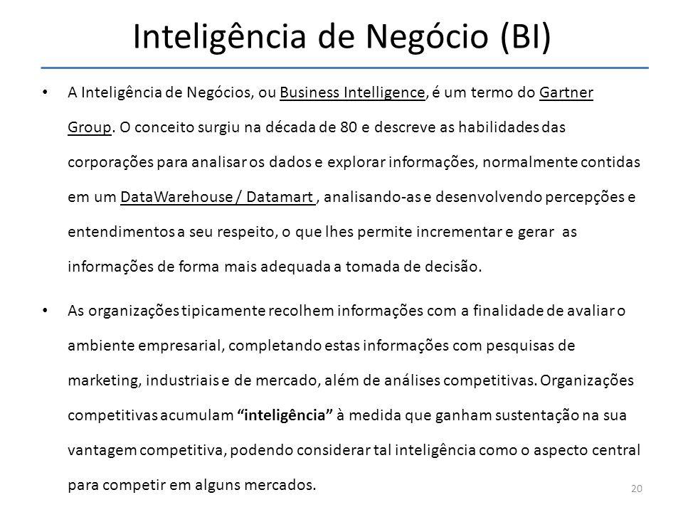 Inteligência de Negócio (BI)