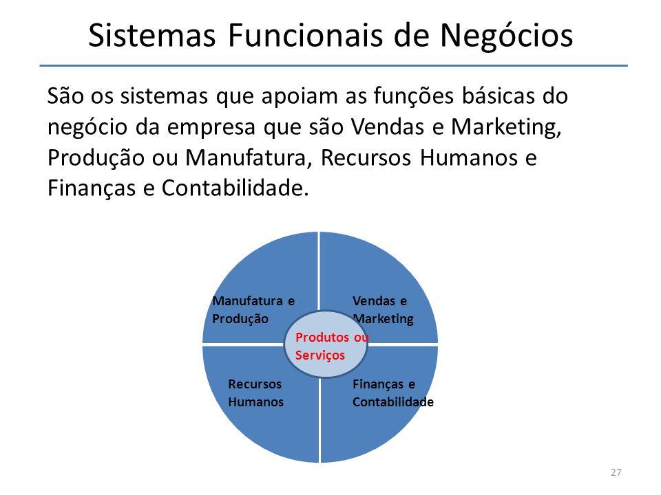 Sistemas Funcionais de Negócios