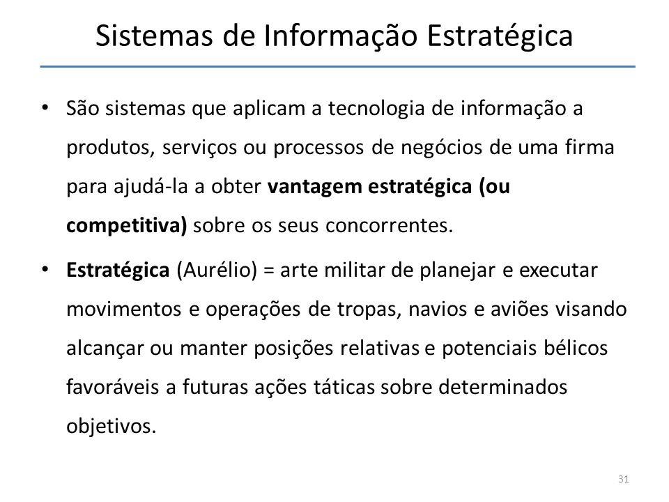 Sistemas de Informação Estratégica