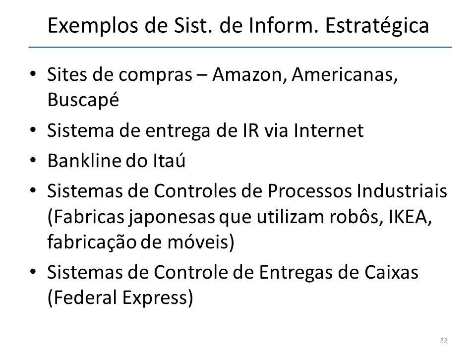Exemplos de Sist. de Inform. Estratégica