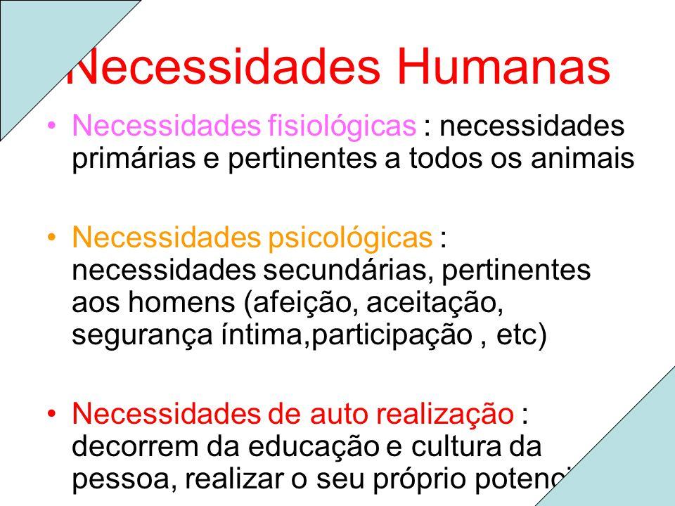 Necessidades Humanas Necessidades fisiológicas : necessidades primárias e pertinentes a todos os animais.