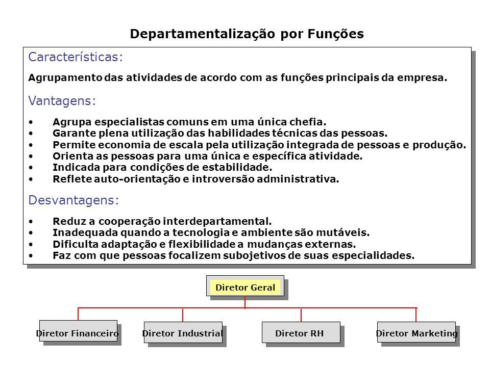 Departamentalização por Funções