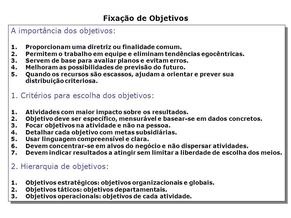 A importância dos objetivos: