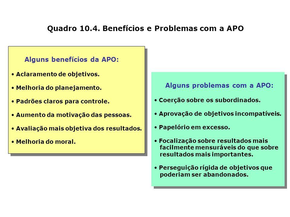 Quadro 10.4. Benefícios e Problemas com a APO