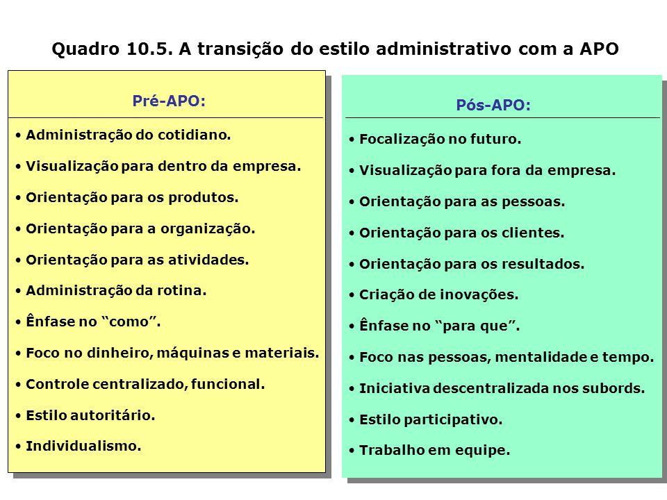 Quadro 10.5. A transição do estilo administrativo com a APO
