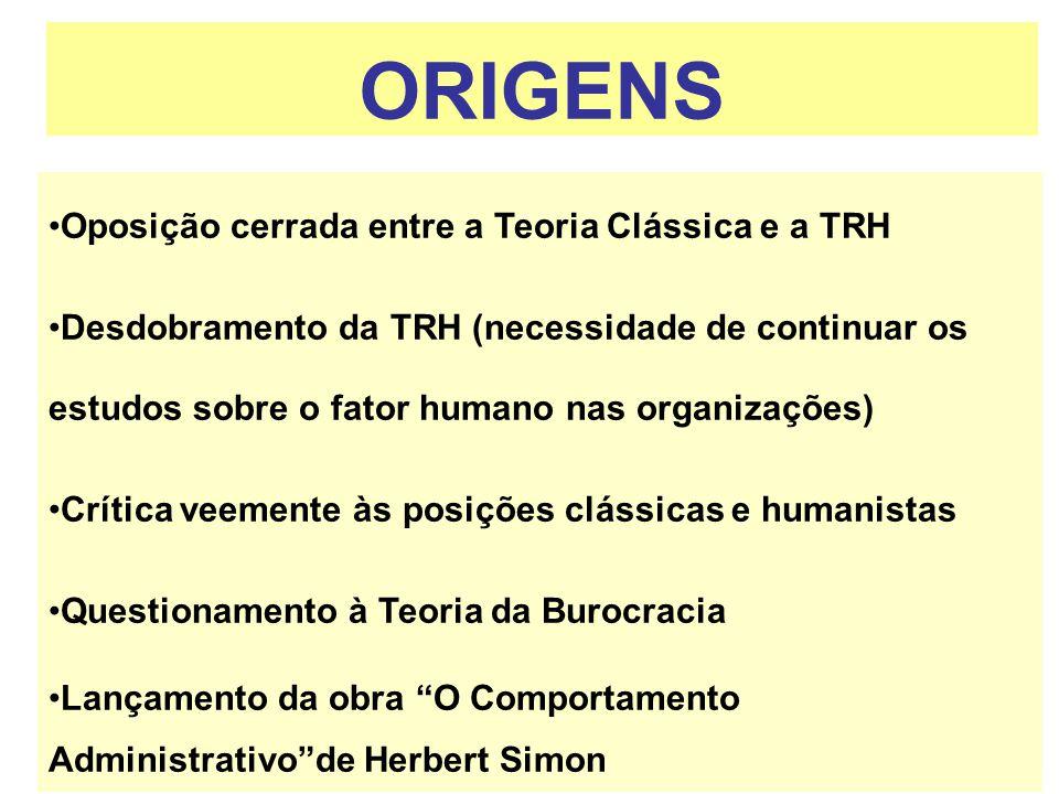 ORIGENS Oposição cerrada entre a Teoria Clássica e a TRH