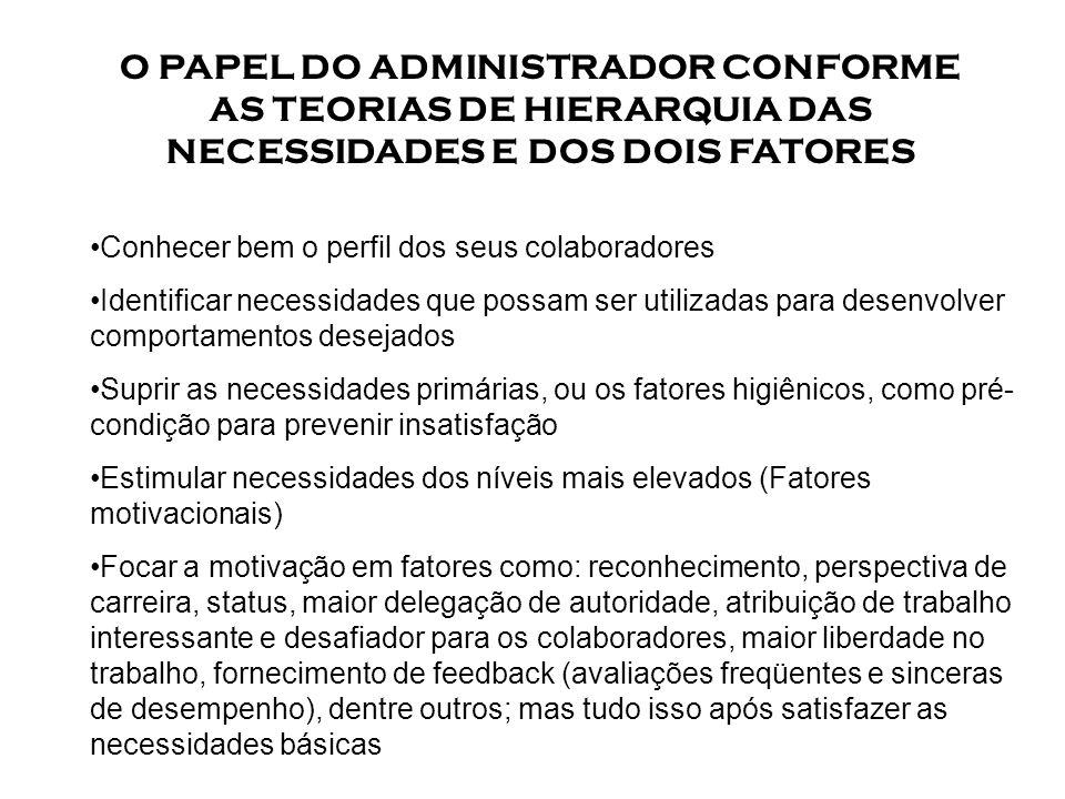 O PAPEL DO ADMINISTRADOR CONFORME AS TEORIAS DE HIERARQUIA DAS NECESSIDADES E DOS DOIS FATORES