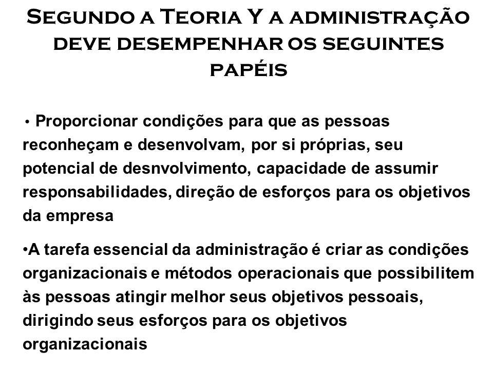 Segundo a Teoria Y a administração deve desempenhar os seguintes papéis
