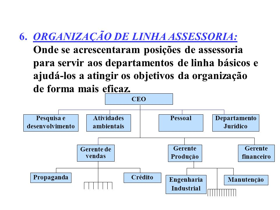 6. ORGANIZAÇÃO DE LINHA ASSESSORIA: Onde se acrescentaram posições de assessoria para servir aos departamentos de linha básicos e ajudá-los a atingir os objetivos da organização de forma mais eficaz.