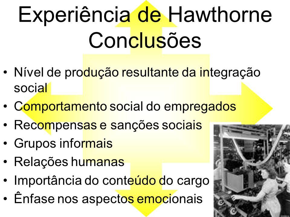 Experiência de Hawthorne Conclusões