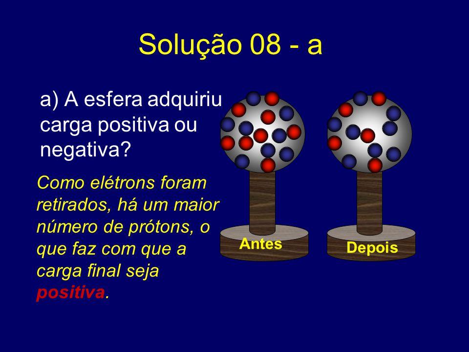 Solução 08 - a a) A esfera adquiriu carga positiva ou negativa