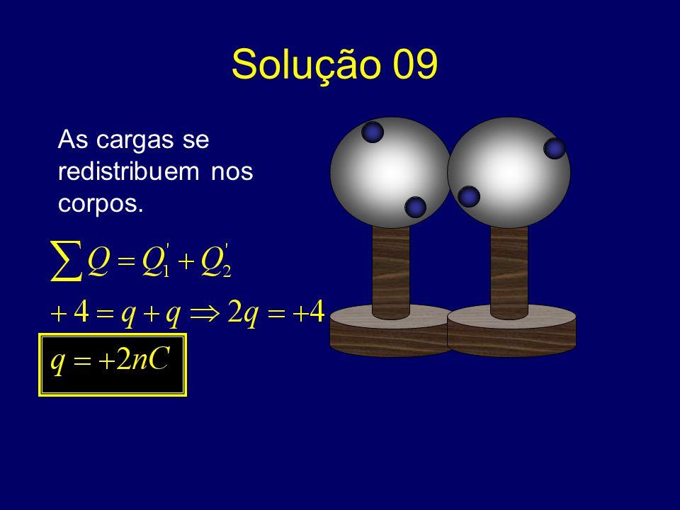 Solução 09 As cargas se redistribuem nos corpos.
