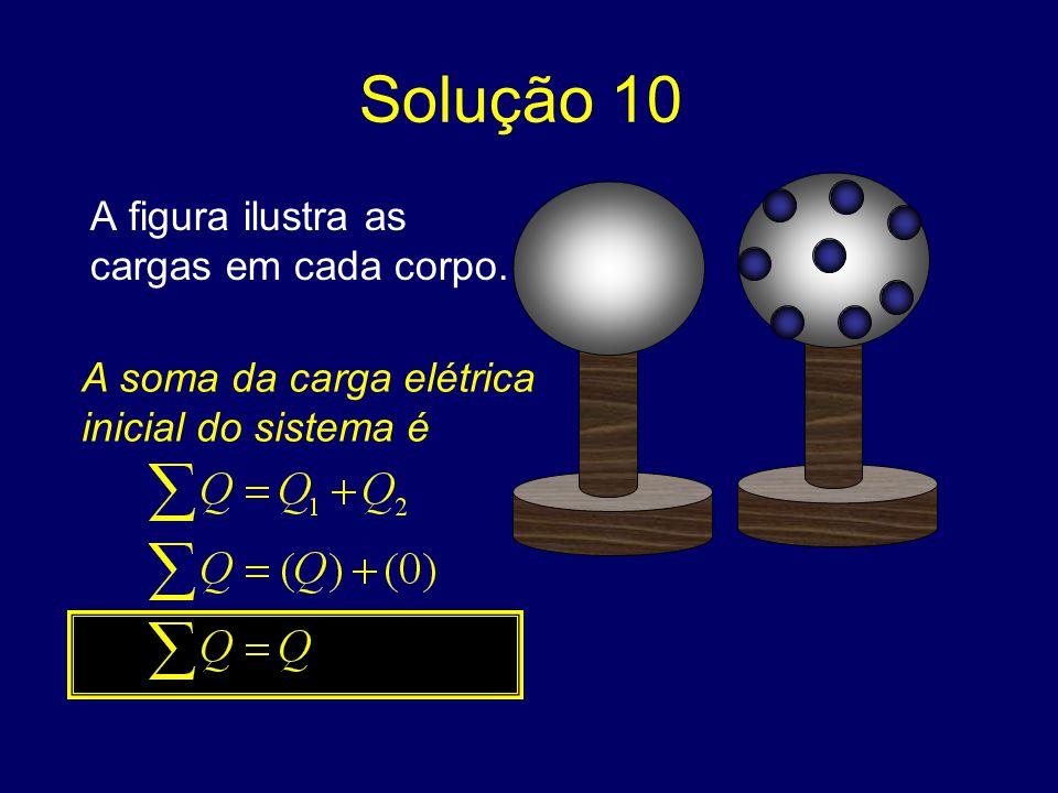 Solução 10 A figura ilustra as cargas em cada corpo.
