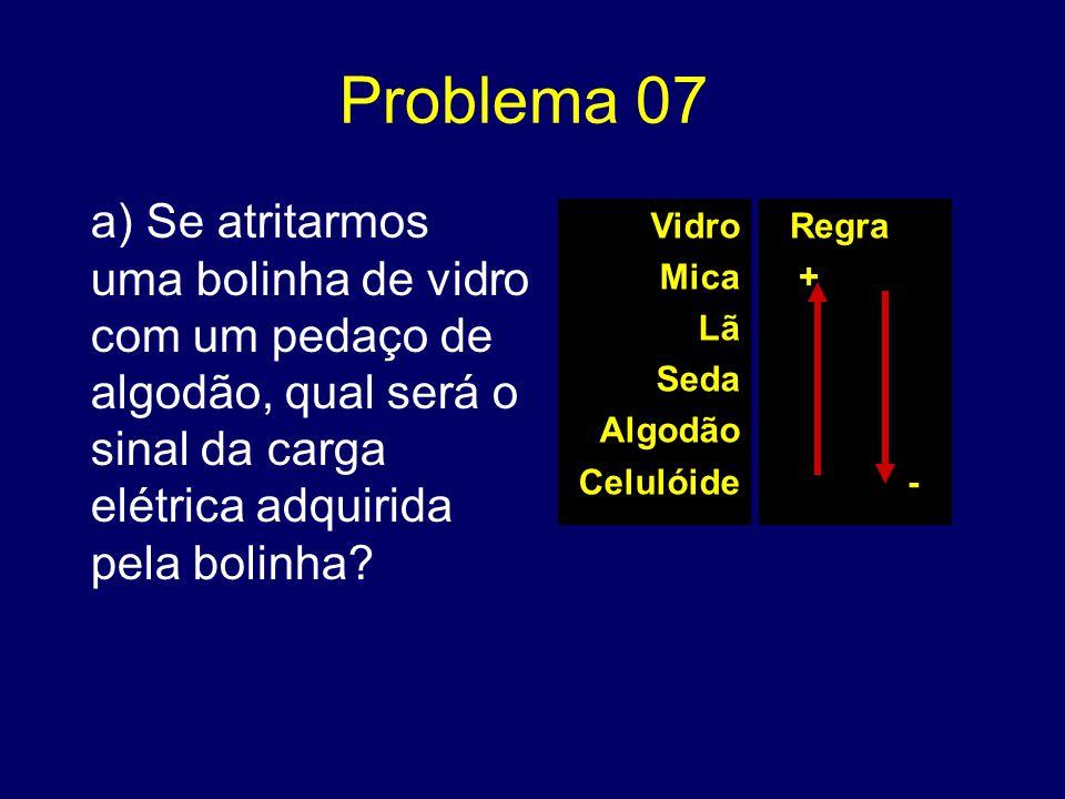 Problema 07 a) Se atritarmos uma bolinha de vidro com um pedaço de algodão, qual será o sinal da carga elétrica adquirida pela bolinha