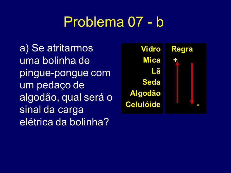 Problema 07 - b a) Se atritarmos uma bolinha de pingue-pongue com um pedaço de algodão, qual será o sinal da carga elétrica da bolinha